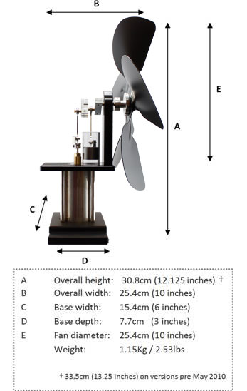 stove fan spread the heat away from your wood stove